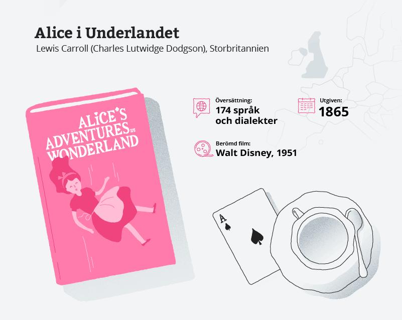 Fem av de mest översatta barnböckerna, som är kända och älskade över hela världen!